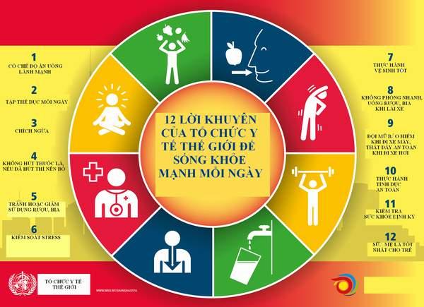 12 lời khuyên của Tổ chức Y tế Thế giới để sống khỏe mạnh mỗi ngày
